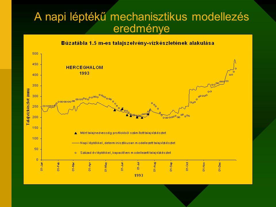A napi léptékű mechanisztikus modellezés eredménye