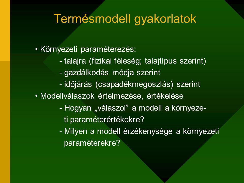 Termésmodell gyakorlatok Környezeti paraméterezés: - talajra (fizikai féleség; talajtípus szerint) - gazdálkodás módja szerint - időjárás (csapadékmeg