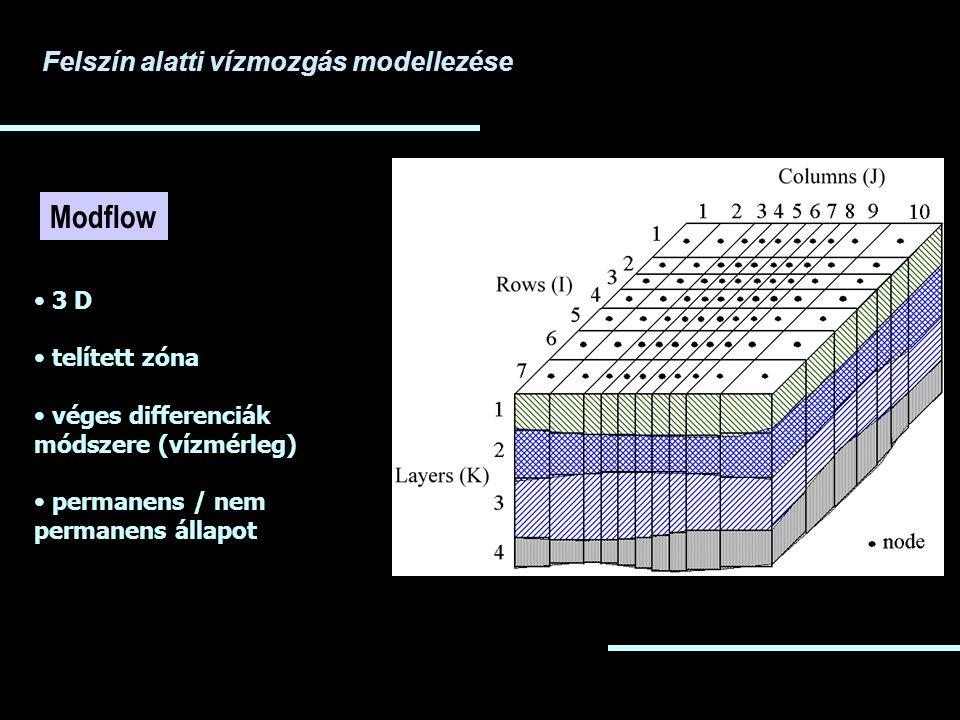 Modflow Felszín alatti vízmozgás modellezése 3 D telített zóna véges differenciák módszere (vízmérleg) permanens / nem permanens állapot