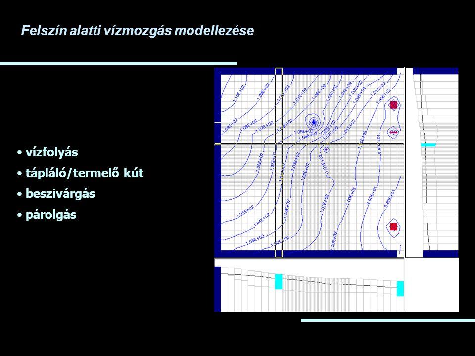 Felszín alatti vízmozgás modellezése vízfolyás tápláló/termelő kút beszivárgás párolgás