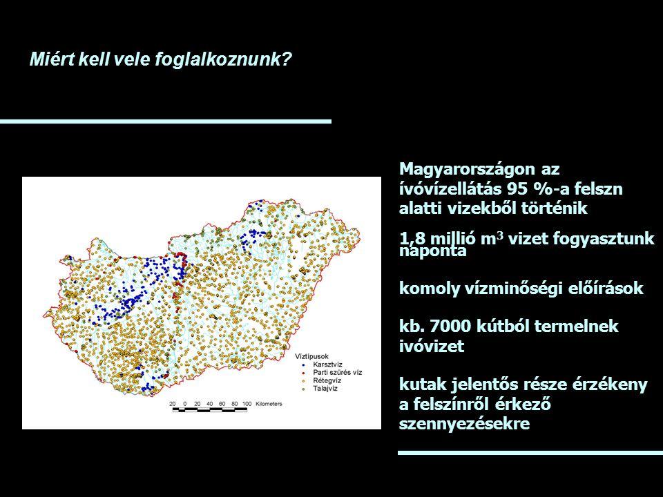 Magyarországon az ívóvízellátás 95 %-a felszn alatti vizekből történik kb. 7000 kútból termelnek ivóvizet 1,8 millió m 3 vizet fogyasztunk naponta Mié