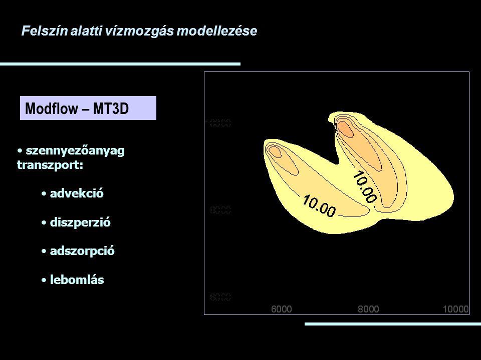 Felszín alatti vízmozgás modellezése szennyezőanyag transzport: advekció diszperzió adszorpció lebomlás Modflow – MT3D