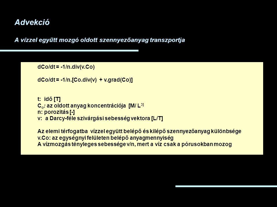 dCo/dt = -1/n.div(v.Co) dCo/dt = -1/n.[Co.div(v) + v.grad(Co)] t: idő [T] C o : az oldott anyag koncentrációja [M/ L 3] n: porozitás [-] v: a Darcy-fé