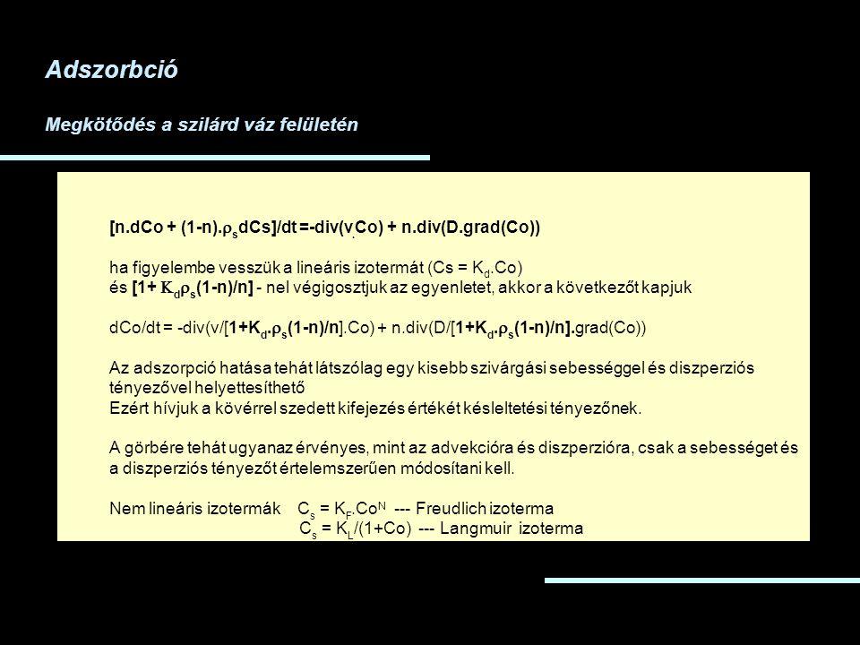 Adszorbció Megkötődés a szilárd váz felületén [n.dCo + (1-n).  s dCs]/dt =-div(v. Co) + n.div(D.grad(Co)) ha figyelembe vesszük a lineáris izotermát