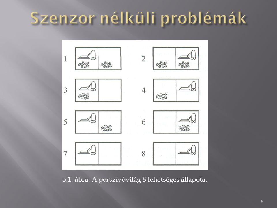 3.1. ábra: A porszívóvilág 8 lehetséges állapota. 6