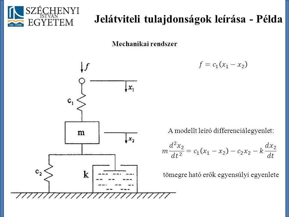 Jelátviteli tulajdonságok leírása - Példa Mechanikai rendszer A modellt leíró differenciálegyenlet: tömegre ható erők egyensúlyi egyenlete