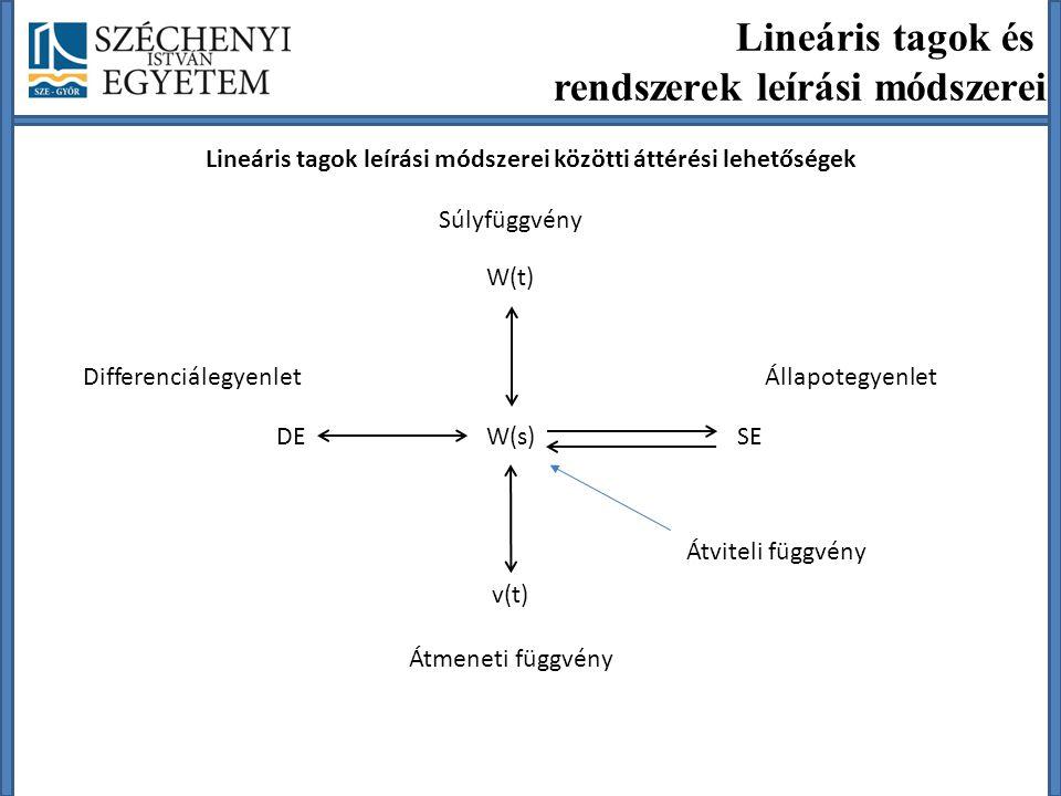 W(s) v(t) W(t) DESE Lineáris tagok és rendszerek leírási módszerei Lineáris tagok leírási módszerei közötti áttérési lehetőségek DifferenciálegyenletÁllapotegyenlet Súlyfüggvény Átmeneti függvény Átviteli függvény