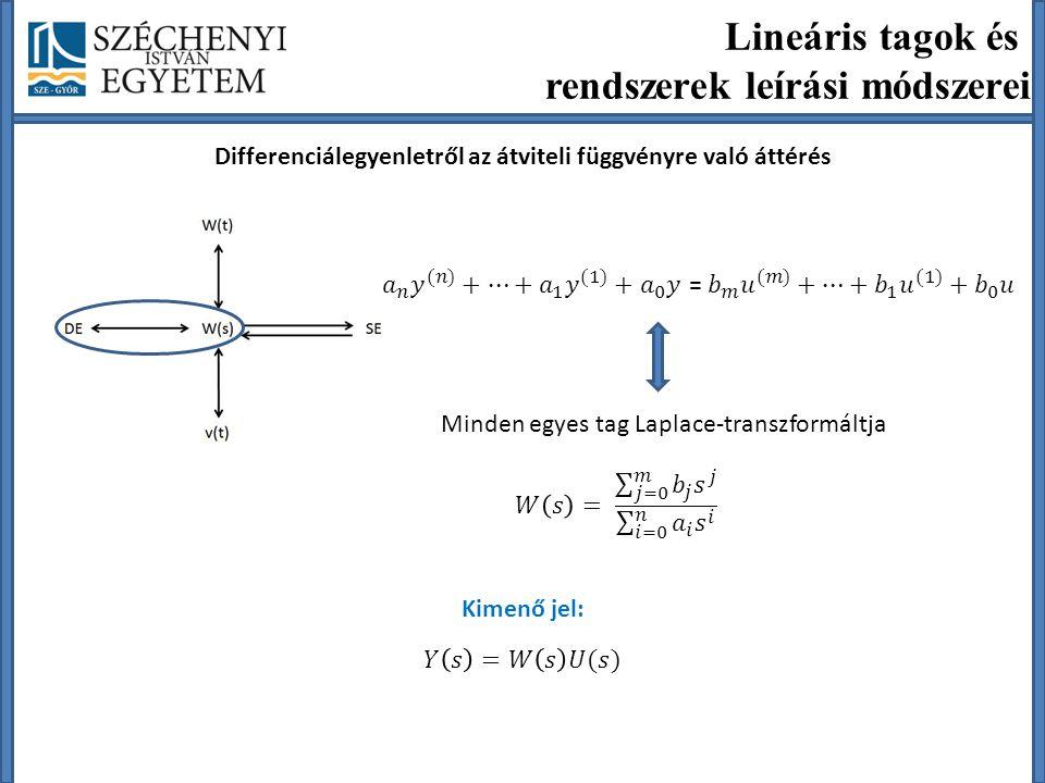 Differenciálegyenletről az átviteli függvényre való áttérés Kimenő jel: Lineáris tagok és rendszerek leírási módszerei Minden egyes tag Laplace-transzformáltja