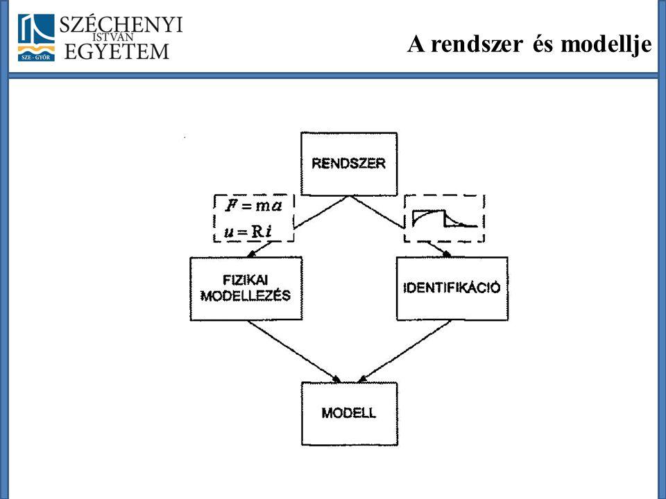 A rendszer és modellje