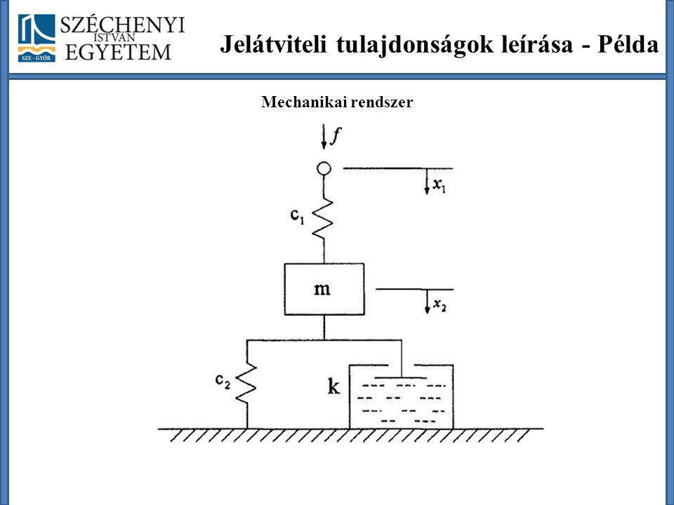 Jelátviteli tulajdonságok leírása - Példa Mechanikai rendszer