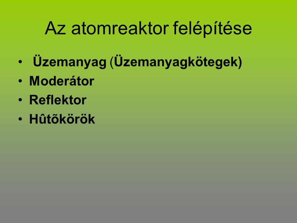 Az atomreaktor felépítése Üzemanyag (Üzemanyagkötegek) Moderátor Reflektor Hûtõkörök