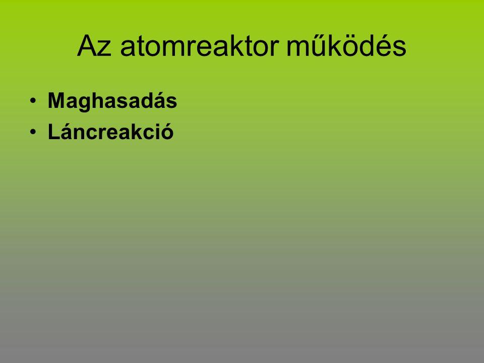 Az atomreaktor működés Maghasadás Láncreakció