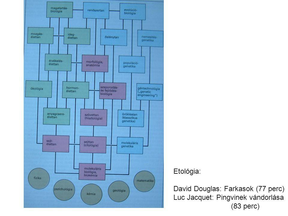 Etológia: David Douglas: Farkasok (77 perc) Luc Jacquet: Pingvinek vándorlása (83 perc)