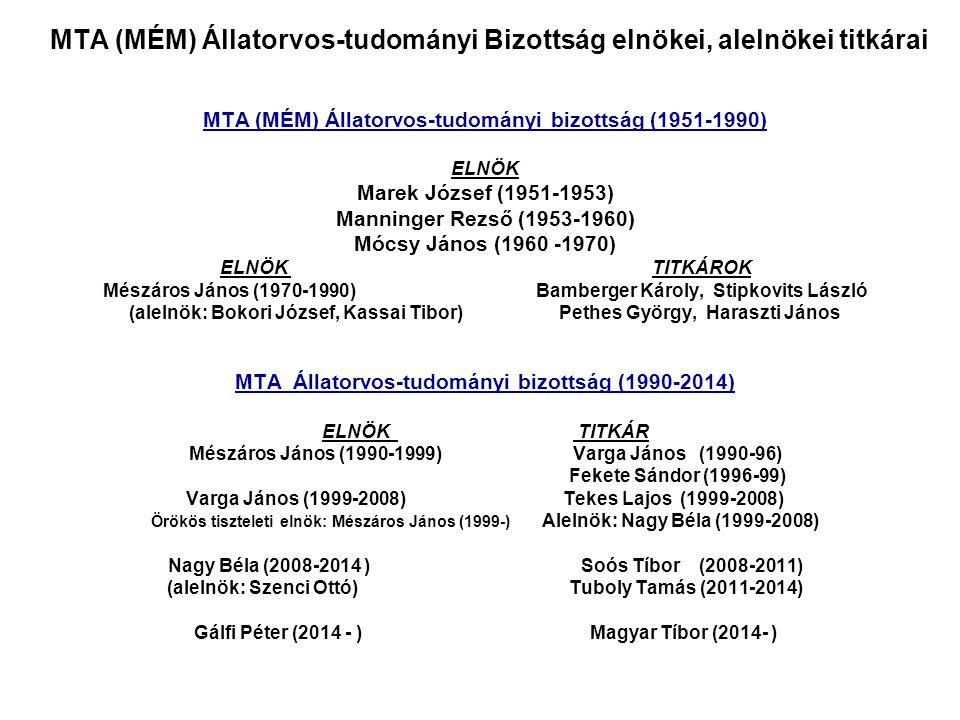 MTA (MÉM) Állatorvos-tudományi Bizottság elnökei, alelnökei titkárai MTA (MÉM) Állatorvos-tudományi bizottság (1951-1990) ELNÖK Marek József (1951-1953) Manninger Rezső (1953-1960) Mócsy János (1960 -1970) ELNÖK TITKÁROK Mészáros János (1970-1990) Bamberger Károly, Stipkovits László (alelnök: Bokori József, Kassai Tibor) Pethes György, Haraszti János MTA Állatorvos-tudományi bizottság (1990-2014) ELNÖK TITKÁR Mészáros János (1990-1999) Varga János (1990-96) Fekete Sándor (1996-99) Varga János (1999-2008) Tekes Lajos (1999-2008) Örökös tiszteleti elnök: Mészáros János (1999-) Alelnök: Nagy Béla (1999-2008) Nagy Béla (2008-2014 ) Soós Tíbor (2008-2011) (alelnök: Szenci Ottó) Tuboly Tamás (2011-2014) Gálfi Péter (2014 - ) Magyar Tíbor (2014- )