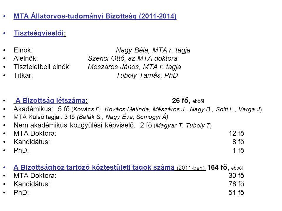 MTA Állatorvos-tudományi Bizottság (2011-2014) Tisztségviselői: Elnök: Nagy Béla, MTA r. tagja Alelnök: Szenci Ottó, az MTA doktora Tiszteletbeli elnö