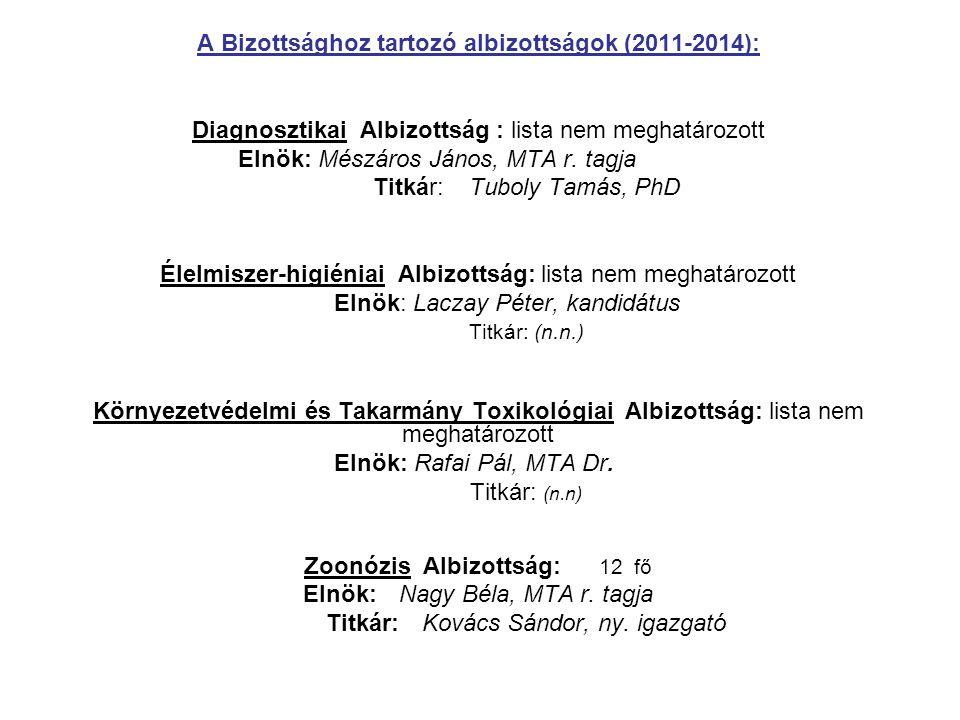 A Bizottsághoz tartozó albizottságok (2011-2014): Diagnosztikai Albizottság : lista nem meghatározott Elnök: Mészáros János, MTA r. tagja Titkár:Tubol