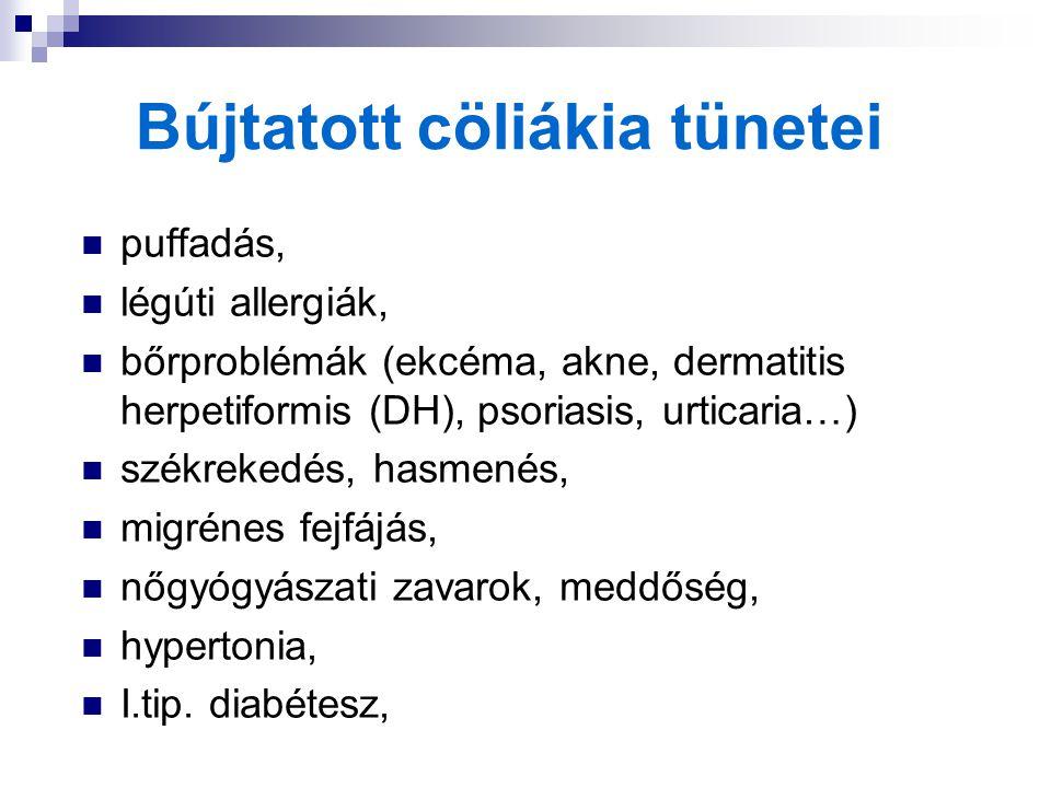 Bújtatott cöliákia tünetei puffadás, légúti allergiák, bőrproblémák (ekcéma, akne, dermatitis herpetiformis (DH), psoriasis, urticaria…) székrekedés,