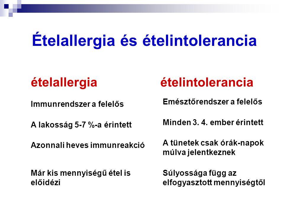 Ételallergia és ételintolerancia ételallergia Immunrendszer a felelős A lakosság 5-7 %-a érintett Azonnali heves immunreakció Már kis mennyiségű étel