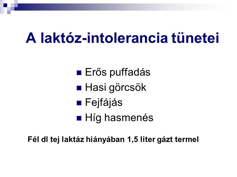 A másodlagos laktáz hiány Oka: Gyulladásos bélbetegségek Lisztérzékenység Ételallergia Gyógyszerek Besugárzás Kemoterápia Kórokozók (E.