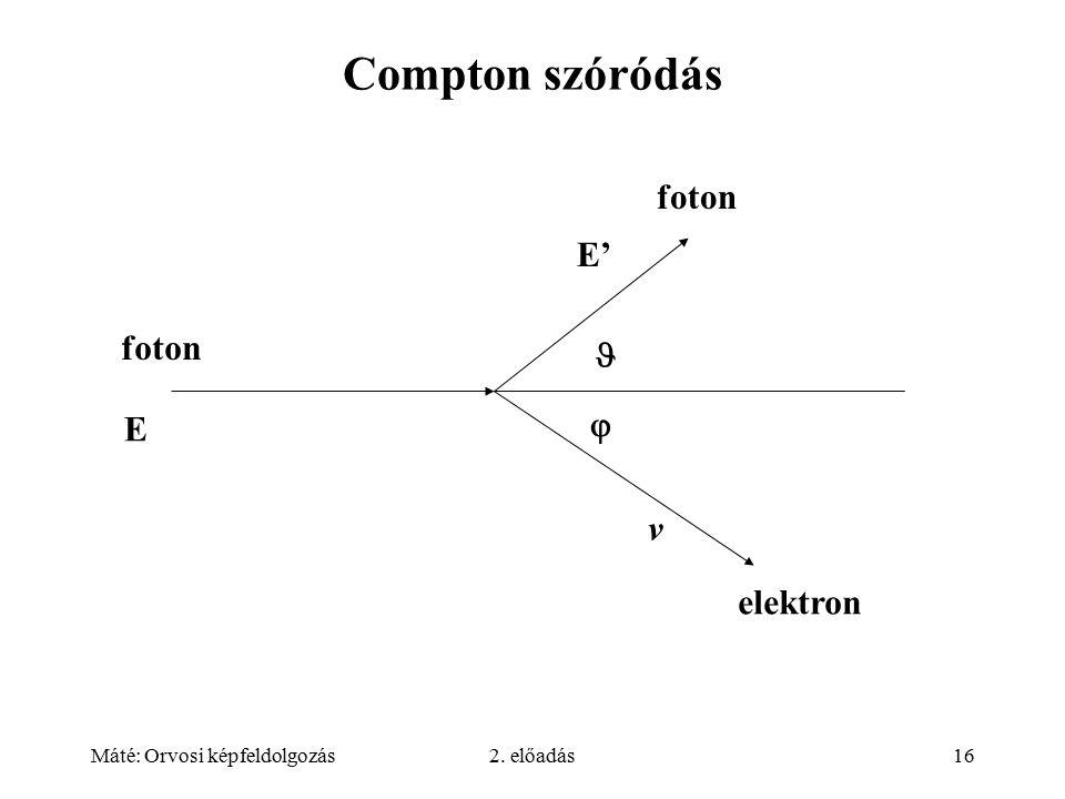 Máté: Orvosi képfeldolgozás2. előadás16 foton elektron E E'  v Compton szóródás