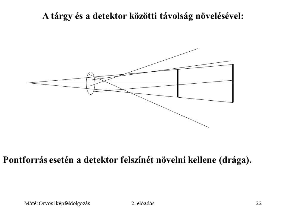 Máté: Orvosi képfeldolgozás2. előadás22 A tárgy és a detektor közötti távolság növelésével: Pontforrás esetén a detektor felszínét növelni kellene (dr