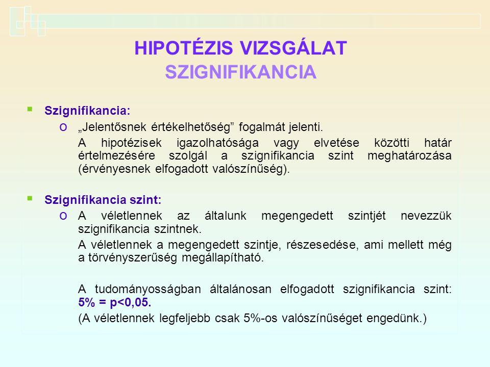 """HIPOTÉZIS VIZSGÁLAT SZIGNIFIKANCIA  Szignifikancia: o """"Jelentősnek értékelhetőség"""" fogalmát jelenti. A hipotézisek igazolhatósága vagy elvetése közöt"""