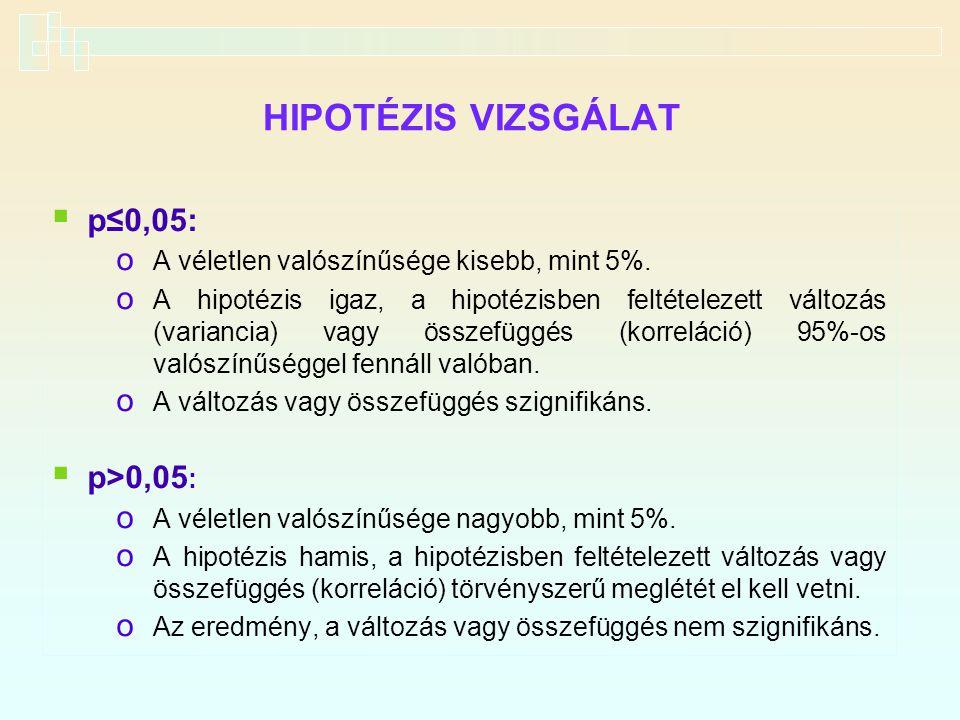 HIPOTÉZIS VIZSGÁLAT  p≤0,05: o A véletlen valószínűsége kisebb, mint 5%. o A hipotézis igaz, a hipotézisben feltételezett változás (variancia) vagy ö