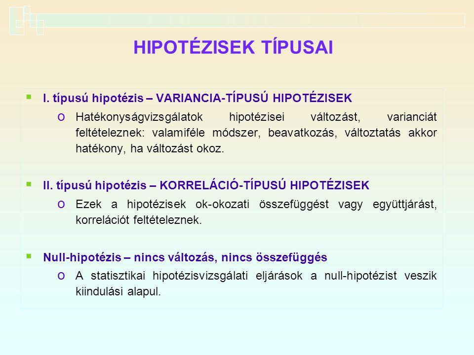 HIPOTÉZISEK TÍPUSAI  I. típusú hipotézis – VARIANCIA-TÍPUSÚ HIPOTÉZISEK o Hatékonyságvizsgálatok hipotézisei változást, varianciát feltételeznek: val