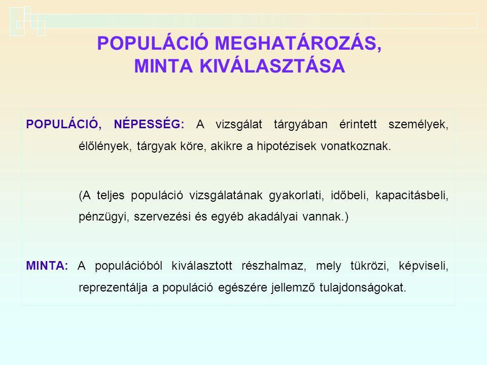 POPULÁCIÓ MEGHATÁROZÁS, MINTA KIVÁLASZTÁSA POPULÁCIÓ, NÉPESSÉG: A vizsgálat tárgyában érintett személyek, élőlények, tárgyak köre, akikre a hipotézise