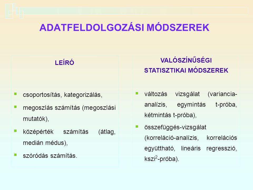 ADATFELDOLGOZÁSI MÓDSZEREK LEÍRÓ  csoportosítás, kategorizálás,  megoszlás számítás (megoszlási mutatók),  középérték számítás (átlag, medián médus