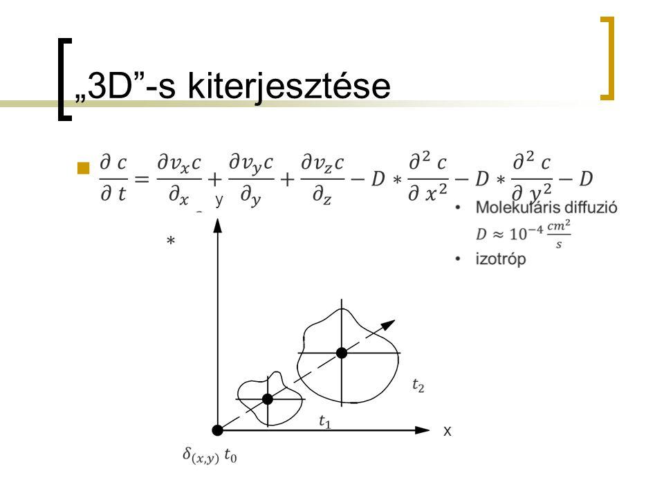"""""""3D -s kiterjesztése y x"""