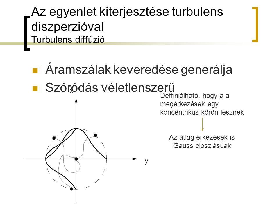 Az egyenlet kiterjesztése turbulens diszperzióval Turbulens diffúzió Áramszálak keveredése generálja Szóródás véletlenszerű x y Deffiniálható, hogy a a megérkezések egy koncentrikus körön lesznek Az átlag érkezések is Gauss eloszlásúak