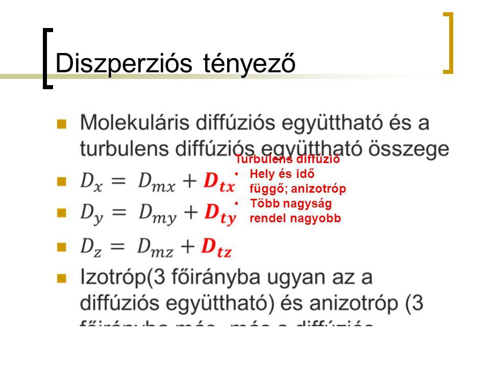 Diszperziós tényező Turbulens diffúzió Hely és idő függő; anizotróp Több nagyság rendel nagyobb