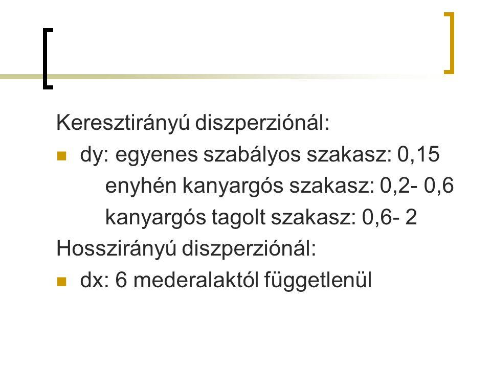Keresztirányú diszperziónál: dy: egyenes szabályos szakasz: 0,15 enyhén kanyargós szakasz: 0,2- 0,6 kanyargós tagolt szakasz: 0,6- 2 Hosszirányú diszperziónál: dx: 6 mederalaktól függetlenül