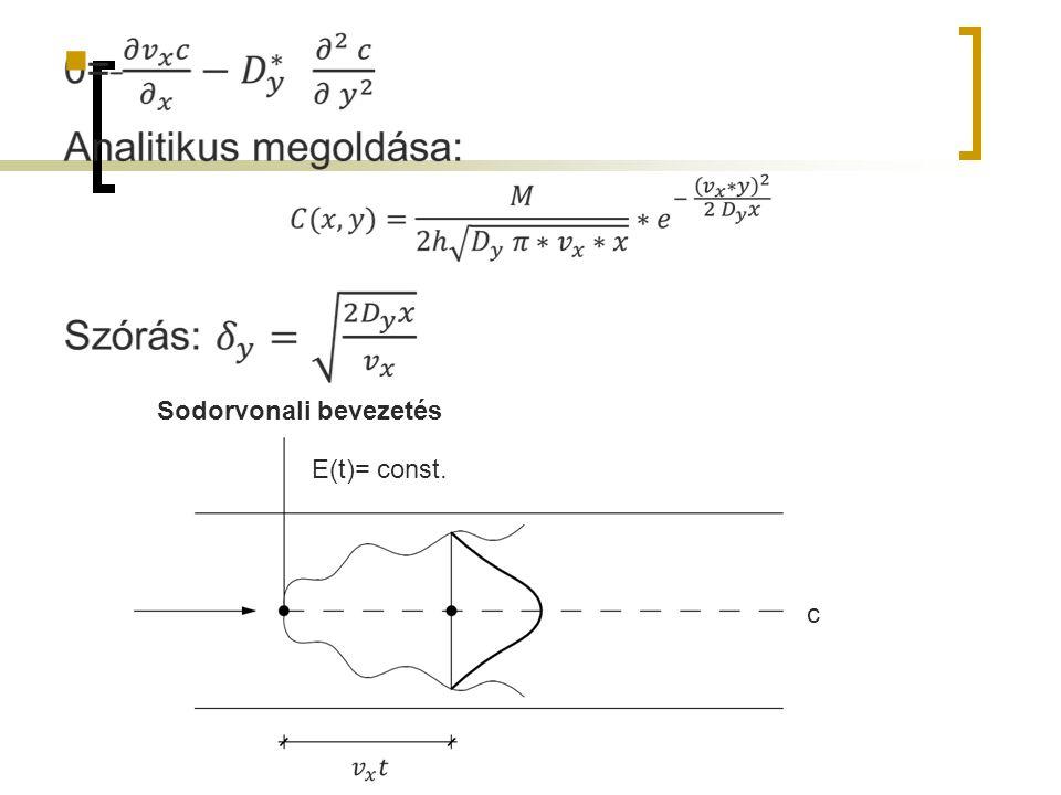 Sodorvonali bevezetés E(t)= const. c
