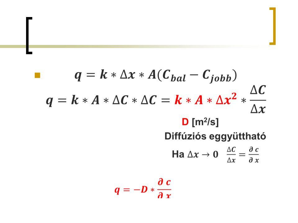 Lamináris áramás: konvektív transzport- áramlási szálak nem keverednek.