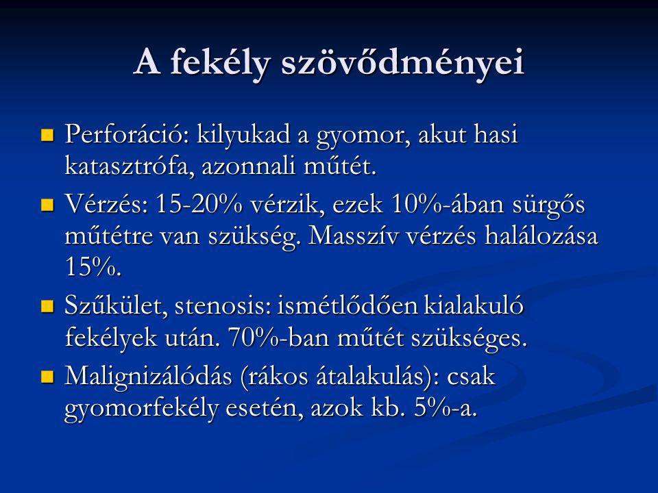 A gyomor-nyombél betegségei Fekély Körülírt nyálkahártya hiány Körülírt nyálkahártya hiány Sósavnak van szerepe Sósavnak van szerepe Agresszív és defe