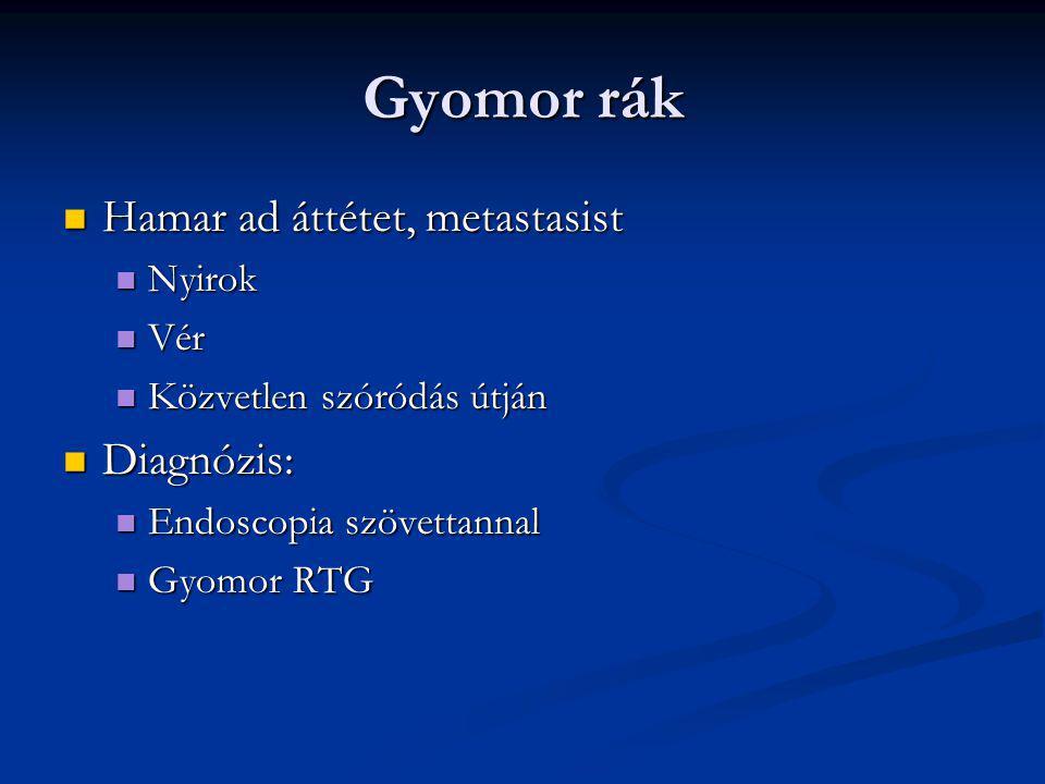 Gyomor betegségei Carcinoma A cilizált világban csökken a gyakorisága A cilizált világban csökken a gyakorisága Mo.-n évi kb. 3000 ember hal meg Mo.-n