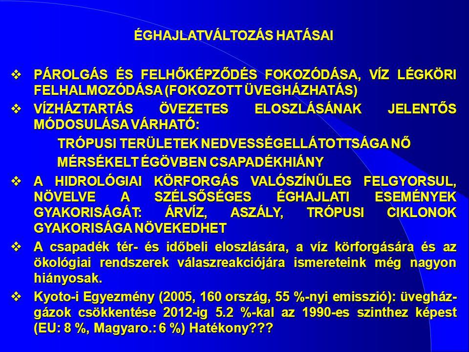ÉGHAJLATVÁLTOZÁS HATÁSAI  PÁROLGÁS ÉS FELHŐKÉPZŐDÉS FOKOZÓDÁSA, VÍZ LÉGKÖRI FELHALMOZÓDÁSA (FOKOZOTT ÜVEGHÁZHATÁS)  VÍZHÁZTARTÁS ÖVEZETES ELOSZLÁSÁNAK JELENTŐS MÓDOSULÁSA VÁRHATÓ: TRÓPUSI TERÜLETEK NEDVESSÉGELLÁTOTTSÁGA NŐ MÉRSÉKELT ÉGÖVBEN CSAPADÉKHIÁNY  A HIDROLÓGIAI KÖRFORGÁS VALÓSZÍNŰLEG FELGYORSUL, NÖVELVE A SZÉLSŐSÉGES ÉGHAJLATI ESEMÉNYEK GYAKORISÁGÁT: ÁRVÍZ, ASZÁLY, TRÓPUSI CIKLONOK GYAKORISÁGA NÖVEKEDHET  A csapadék tér- és időbeli eloszlására, a víz körforgására és az ökológiai rendszerek válaszreakciójára ismereteink még nagyon hiányosak.