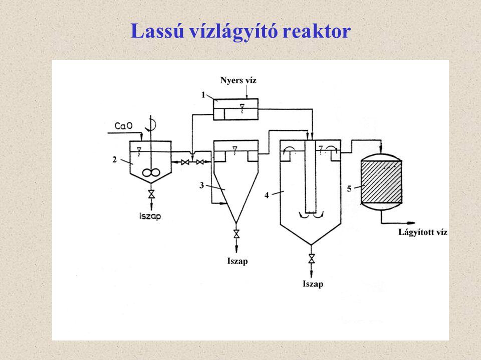 Lassú vízlágyító reaktor