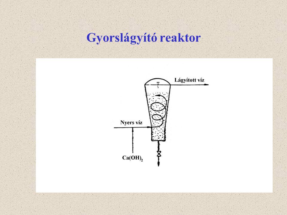 Gyorslágyító reaktor