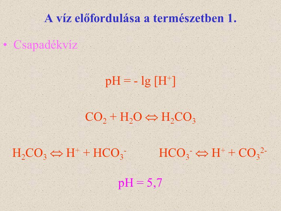 A víz előfordulása a természetben 1. Csapadékvíz pH = - lg [H + ] CO 2 + H 2 O  H 2 CO 3 H 2 CO 3  H + + HCO 3 - HCO 3 -  H + + CO 3 2- pH = 5,7