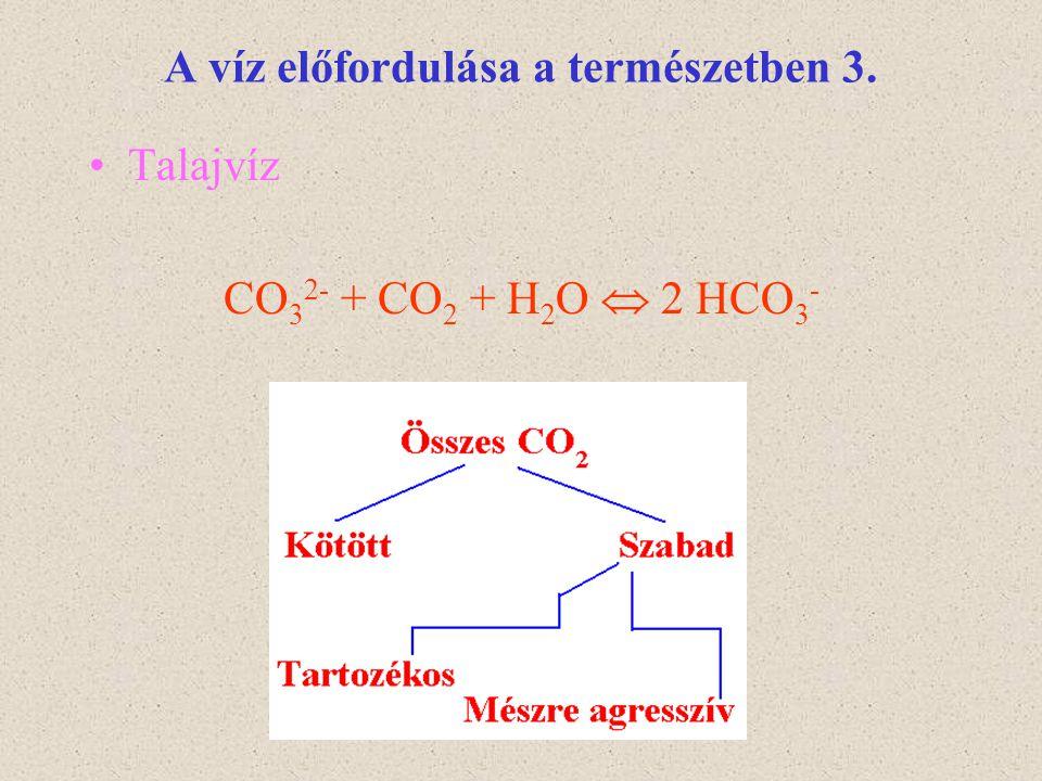 A víz előfordulása a természetben 3. Talajvíz CO 3 2- + CO 2 + H 2 O  2 HCO 3 -