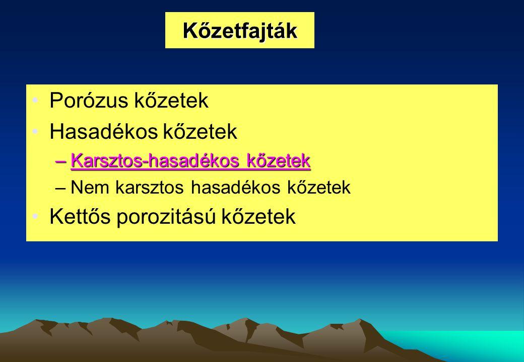 Porózus kőzetek Hasadékos kőzetek –Karsztos-hasadékos kőzetek –Nem karsztos hasadékos kőzetek Kettős porozitású kőzetek Kőzetfajták