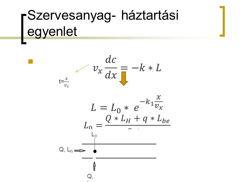 Szervesanyag- háztartási egyenlet Q, L h Q, L be L0L0