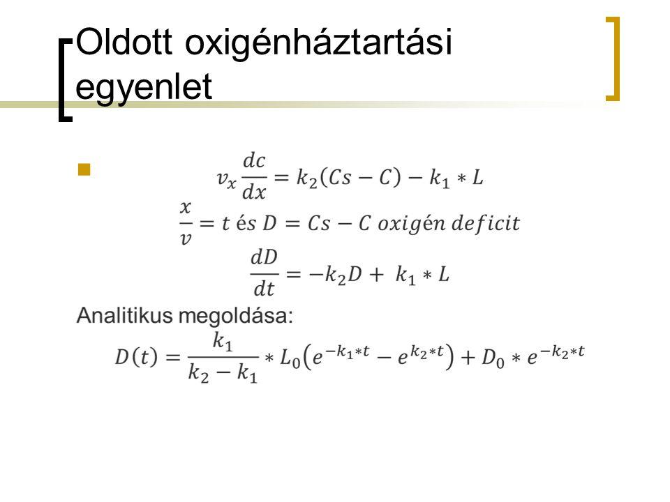 Oldott oxigénháztartási egyenlet