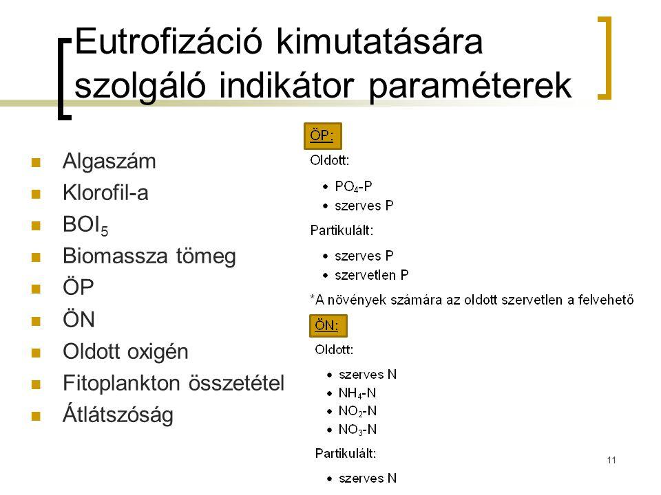 Eutrofizáció kimutatására szolgáló indikátor paraméterek Algaszám Klorofil-a BOI 5 Biomassza tömeg ÖP ÖN Oldott oxigén Fitoplankton összetétel Átlátszóság 11