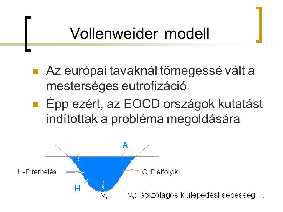 Vollenweider modell Az európai tavaknál tömegessé vált a mesterséges eutrofizáció Épp ezért, az EOCD országok kutatást indítottak a probléma megoldására Q*P elfolyikL -P terhelés 16