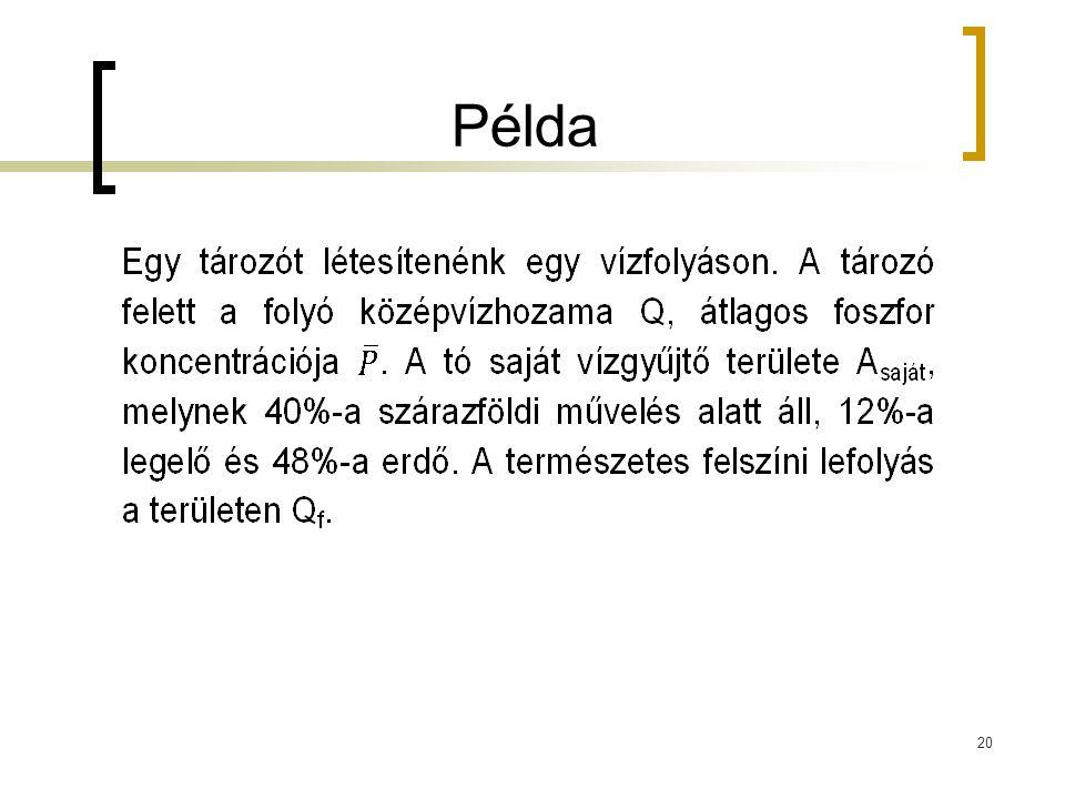 Példa 20