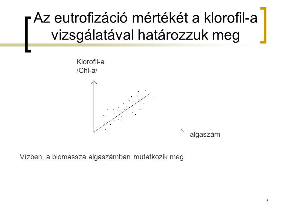 Az eutrofizáció mértékét a klorofil-a vizsgálatával határozzuk meg Klorofil-a /Chl-a/ algaszám Vízben, a biomassza algaszámban mutatkozik meg. 8